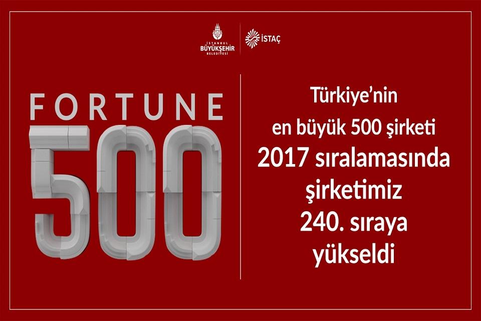 Türkiye'nin en büyük 500 şirketi 2017 sıralamasında şirketimiz, 240.sıraya yükseldi