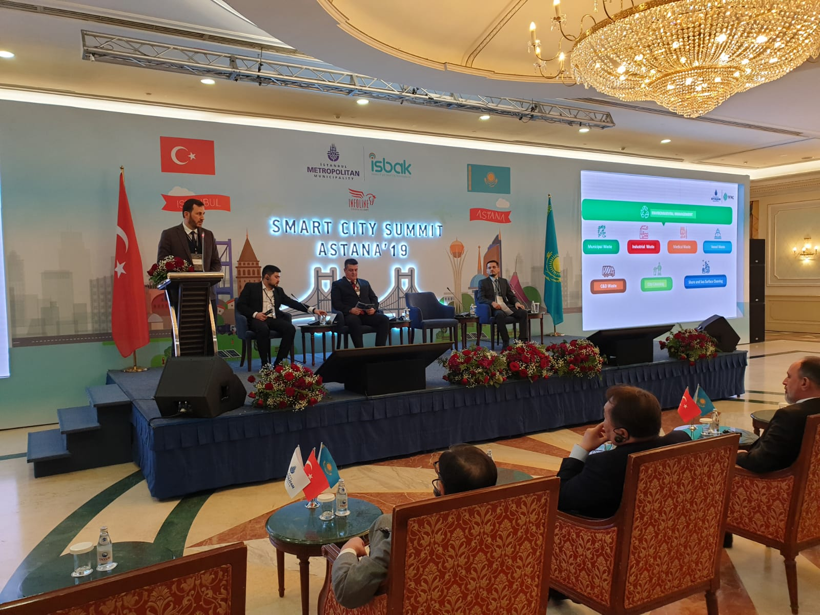 """Smart City Summit 2019"" Astana'daydık"